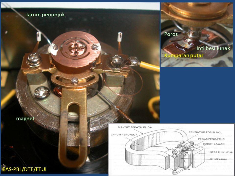 Ko EAS-PBL/DTE/FTUI Jarum penunjuk Poros Inti besi lunak Kumparan putar magnet