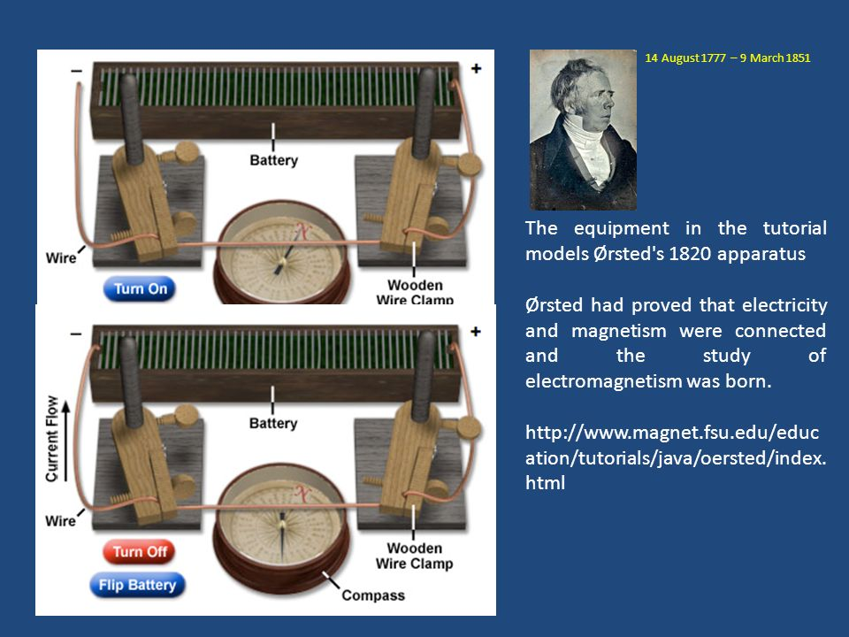 The equipment in the tutorial models Ørsted's 1820 apparatus Ørsted had proved that electricity and magnetism were connected and the study of electrom