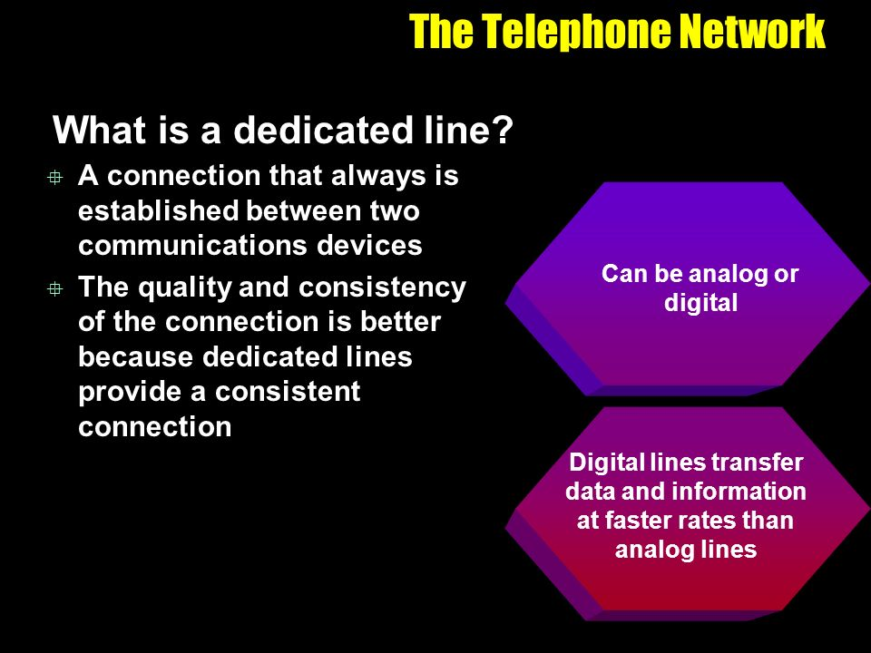 The Telephone Network What is a dedicated line.