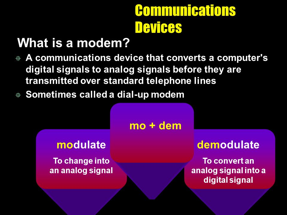 Communications Devices What is a modem.