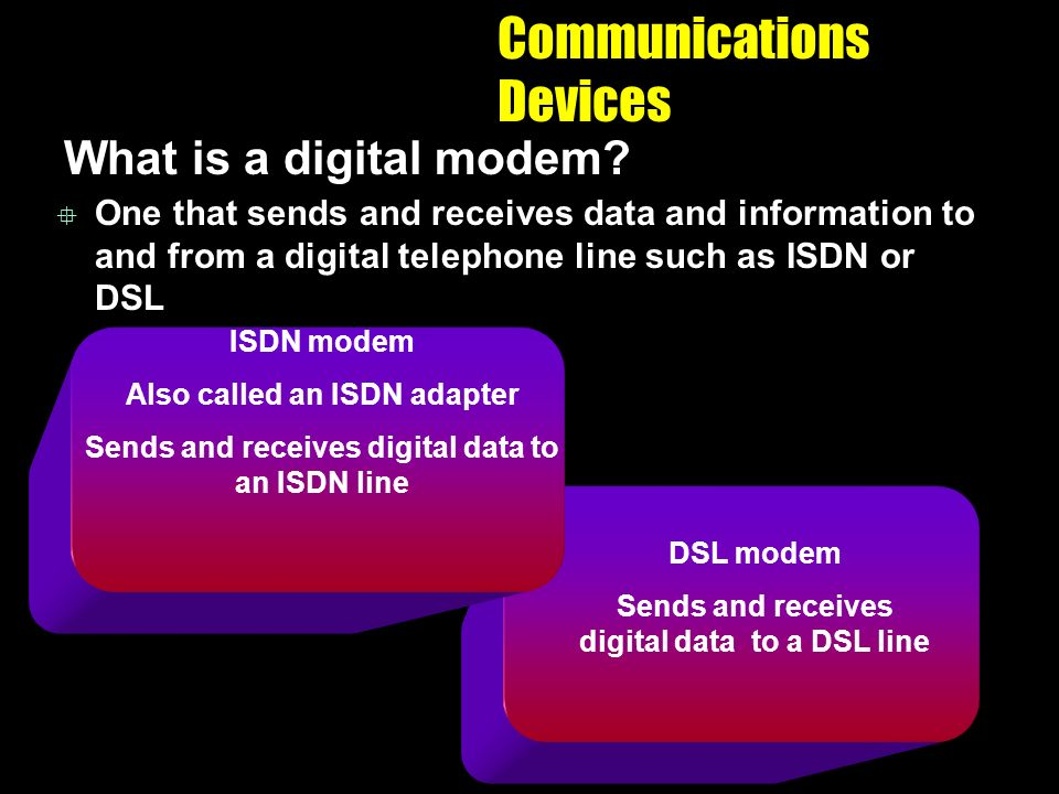 DSL modem Sends and receives digital data to a DSL line Communications Devices What is a digital modem?  One that sends and receives data and informa