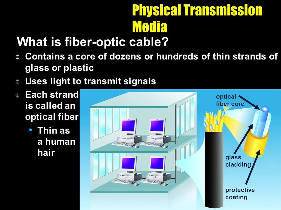 fiber-optic cable between floors of a building cable contains many optical fibers outer covering jacket Physical Transmission Media What is fiber-opti