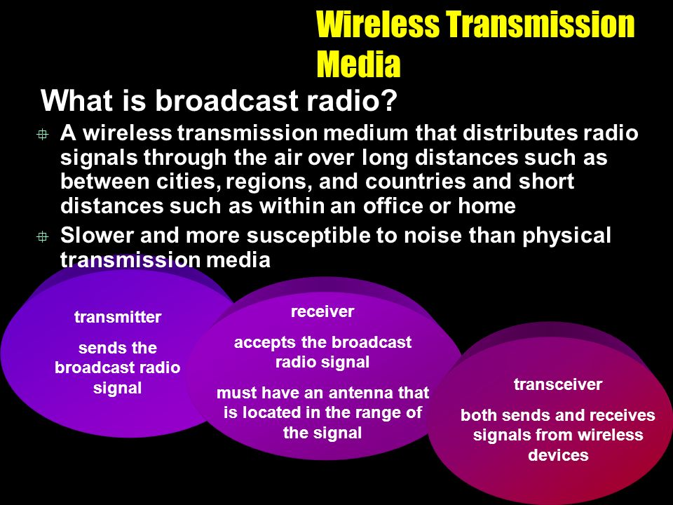 transmitter sends the broadcast radio signal Wireless Transmission Media What is broadcast radio.
