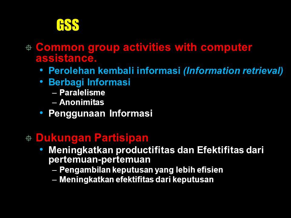 GSS  Common group activities with computer assistance. Perolehan kembali informasi (Information retrieval) Berbagi Informasi –Paralelisme –Anonimitas