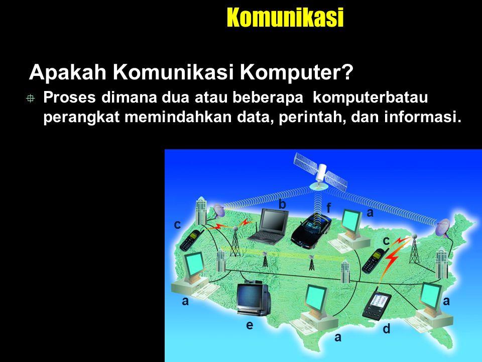 Komunikasi Apakah Komunikasi Komputer?  Proses dimana dua atau beberapa komputerbatau perangkat memindahkan data, perintah, dan informasi. a a d c b