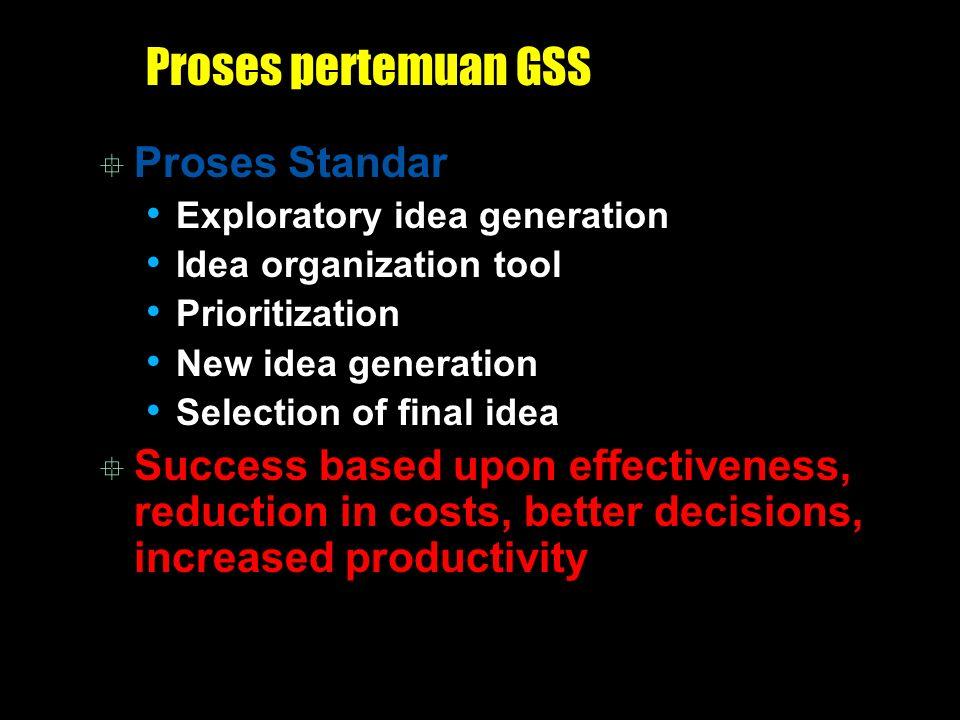 Proses pertemuan GSS  Proses Standar Exploratory idea generation Idea organization tool Prioritization New idea generation Selection of final idea 