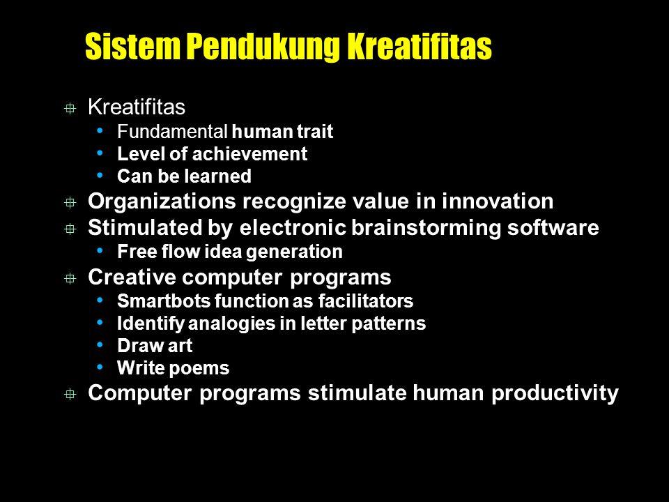 Sistem Pendukung Kreatifitas  Kreatifitas Fundamental human trait Level of achievement Can be learned  Organizations recognize value in innovation 