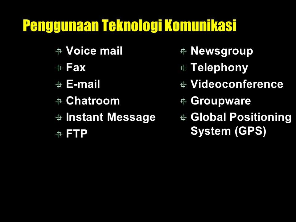 Penggunaan Teknologi Komunikasi  Voice mail  Fax  E-mail  Chatroom  Instant Message  FTP  Newsgroup  Telephony  Videoconference  Groupware 