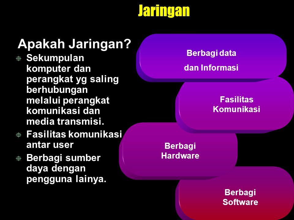 Berbagi Software Berbagi Hardware Jaringan Apakah Jaringan?  Sekumpulan komputer dan perangkat yg saling berhubungan melalui perangkat komunikasi dan