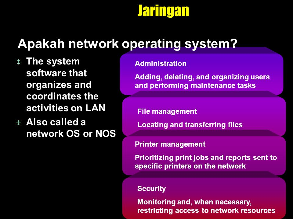 Administration Adding, deleting, and organizing users and performing maintenance tasks File management Locating and transferring files Jaringan Apakah network operating system.