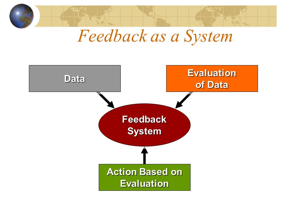 Feedback as a System Action Based on Evaluation DataData Evaluation of Data Feedback System