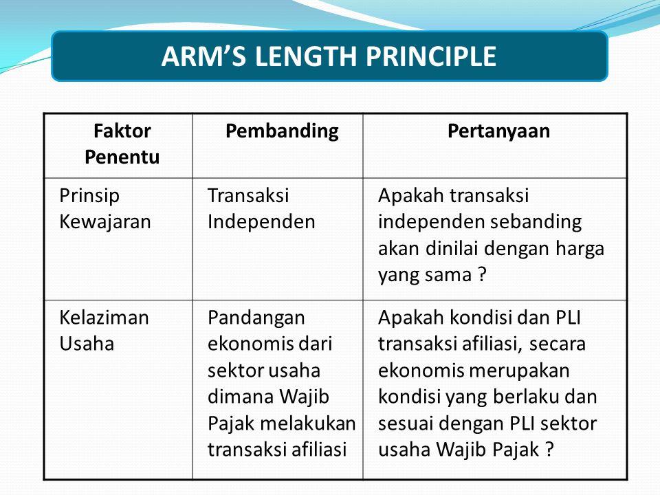 ARM'S LENGTH PRINCIPLE Faktor Penentu PembandingPertanyaan Prinsip Kewajaran Transaksi Independen Apakah transaksi independen sebanding akan dinilai d