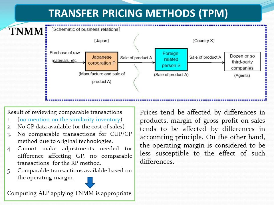 TRANSFER PRICING METHODS (TPM) TNMM Result of reviewing comparable transactions 1.(no mention on the similarity inventory) 2.No GP data available (or the cost of sales) 3.No comparable transactions for CUP/CP method due to original technologies.