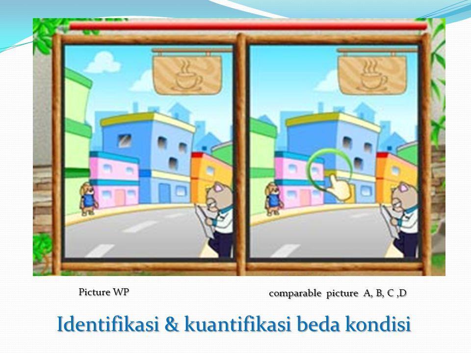 Picture WP comparable picture A, B, C,D Identifikasi & kuantifikasi beda kondisi