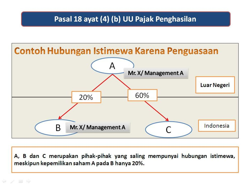 TRANSFER PRICING METHODS (TPM) TNMM Result of reviewing comparable transactions 1.Licenses original technologies; no comparable transactions for CUP/CP, 2.Manufacturing and sales transactions; impossible to apply the RP 3.Impossible to apply traditional method 4.Comparable transactions available based on the operating margin.