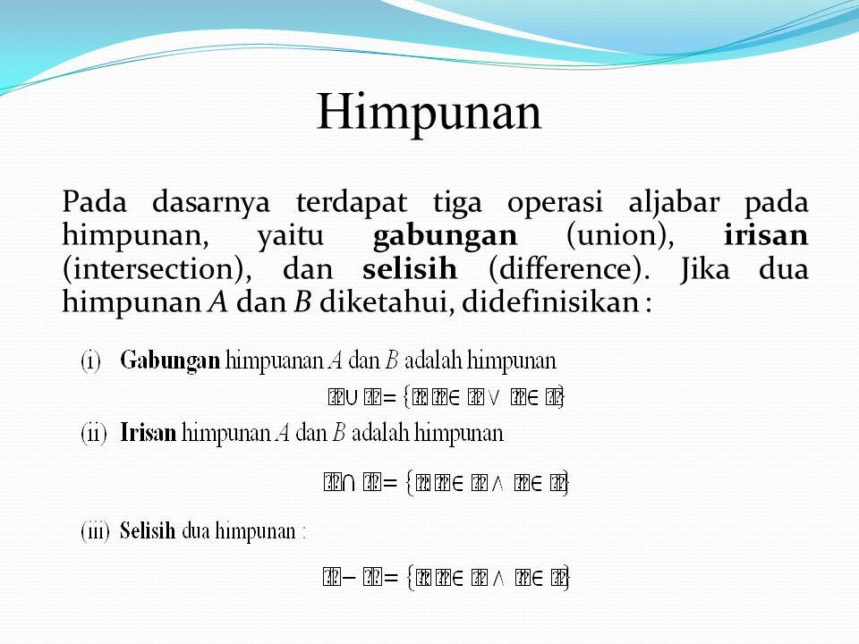 Himpunan Pada dasarnya terdapat tiga operasi aljabar pada himpunan, yaitu gabungan (union), irisan (intersection), dan selisih (difference).