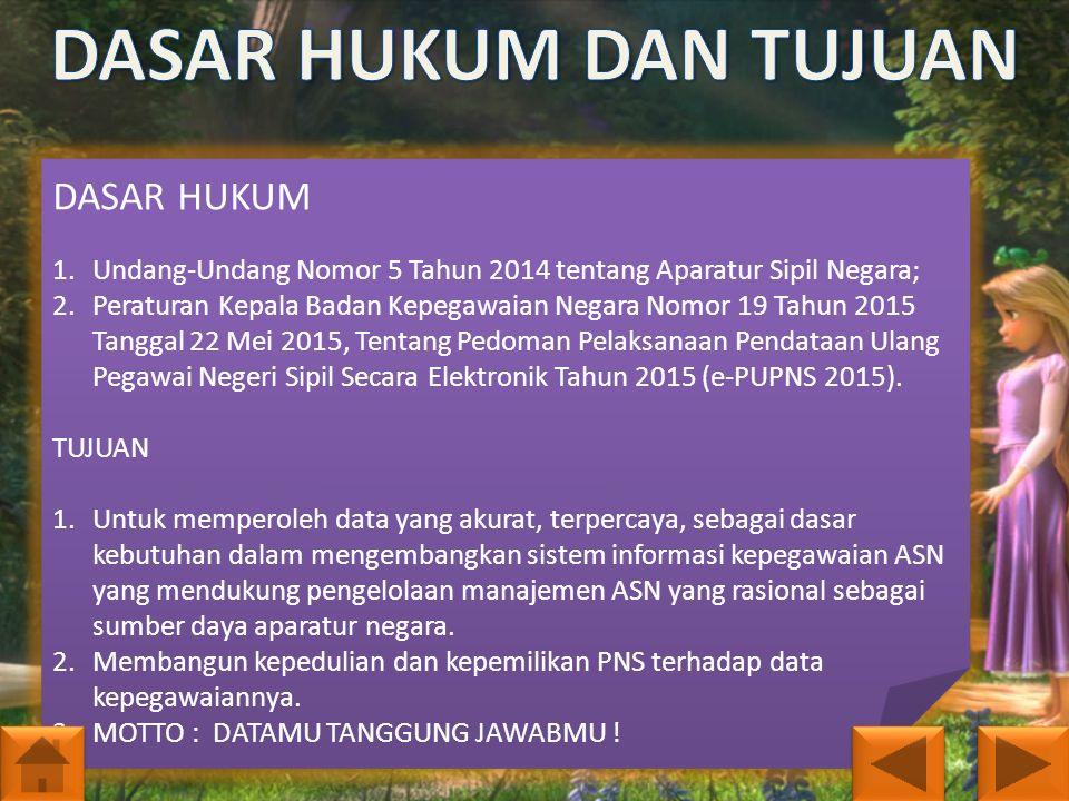 DASAR HUKUM 1.Undang-Undang Nomor 5 Tahun 2014 tentang Aparatur Sipil Negara; 2.Peraturan Kepala Badan Kepegawaian Negara Nomor 19 Tahun 2015 Tanggal