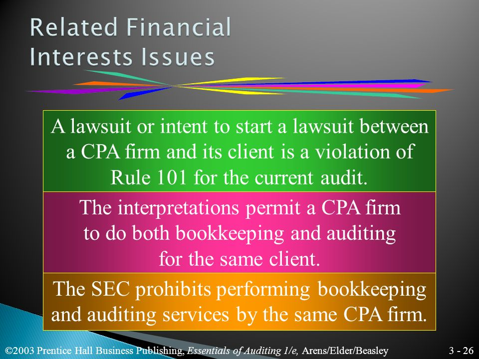 3 - 25 ©2003 Prentice Hall Business Publishing, Essentials of Auditing 1/e, Arens/Elder/Beasley Former practitioners Normal lending procedures Financial interest and employment of immediate and close family Joint investor or investee relationship with client Director, officer, management, or employee of a company