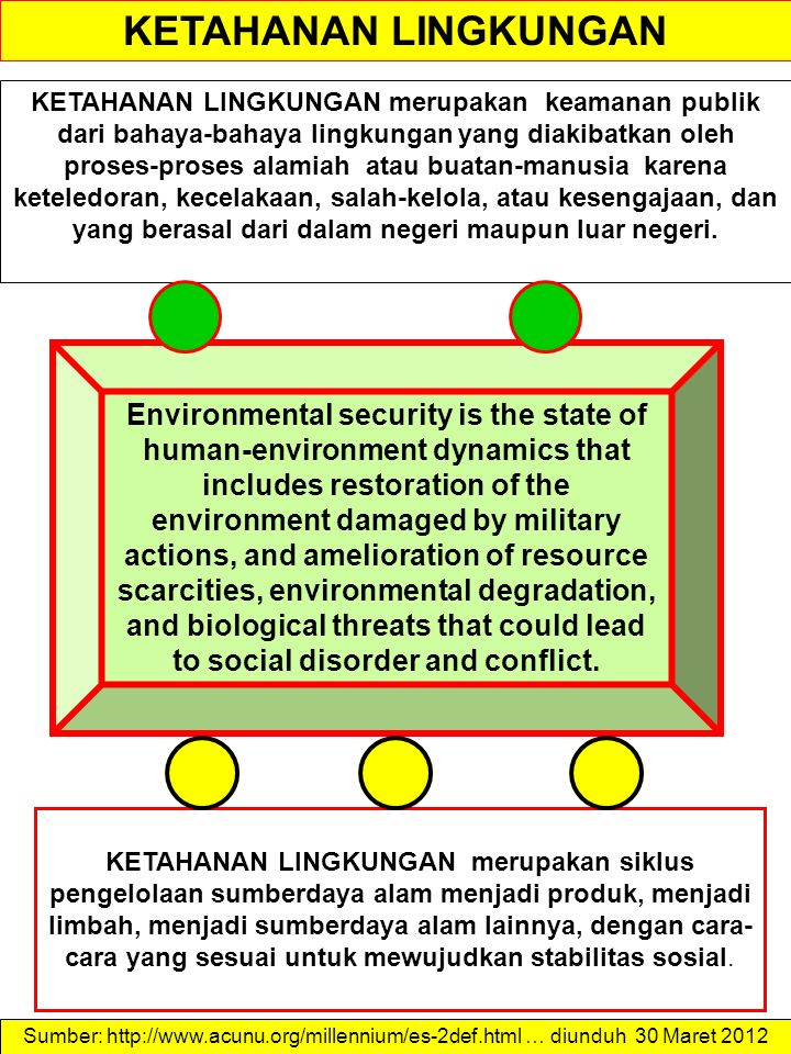 BAHAYA LINGKUNGAN SECARA GLOBAL 1.Ozone layer depletion 2.Global climate change due to greenhouse gas emissions 3.Extreme weather events 4.Sea level rise 5.Retreating glaciers 6.Spread of life-threatening diseases 7.Radioactive spills from leaking nuclear submarines or nuclear waste storage tanks 8.Nuclear bomb tests 9.Accidents in nuclear plants 10.Environmental impacts of and modification during war 11.Spills from stockpiles of old weapons 12.Oil spills and pollution 13.Food security 14.Water scarcity and pollution including ground water contamination 15.Increasing international river usage 16.Soil erosion and salinization 17.Deforestation and desertification 18.Human migration 19.Human population growth 20.Loss of biodiversity 21.Habitat shifts 22.Industrial development and contamination of air and oceans 23.Fishery depletion due to over-fishing 24.Transplantation of alien species into new ecosystems 25.Disposal of hazardous and toxic wastes 26.Destruction of coral reefs.