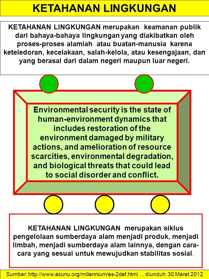 KETAHANAN LINGKUNGAN KETAHANAN LINGKUNGAN merupakan keamanan publik dari bahaya-bahaya lingkungan yang diakibatkan oleh proses-proses alamiah atau bua
