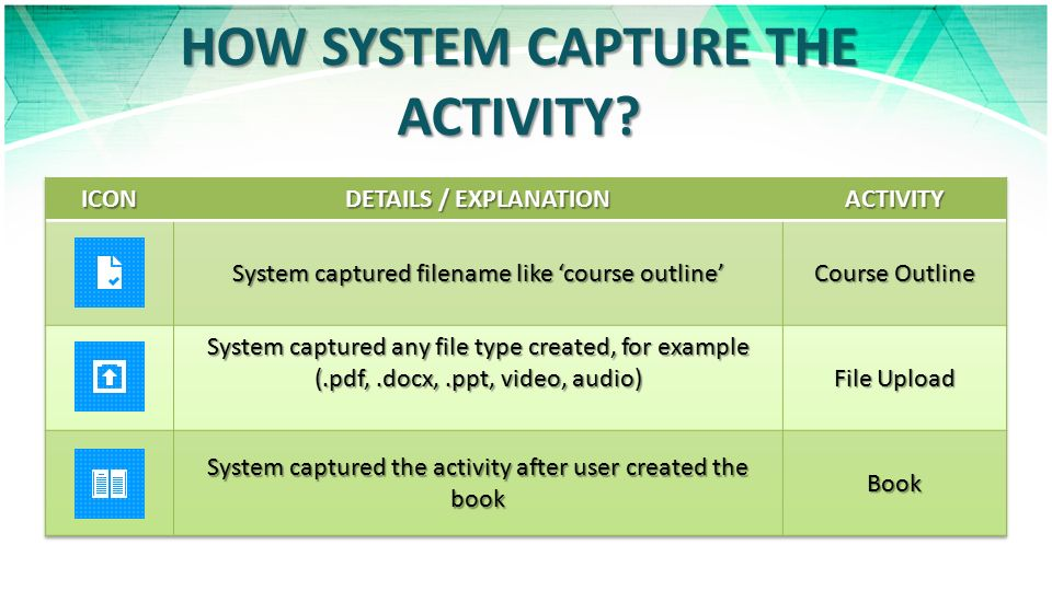 HOW SYSTEM CAPTURE THE ACTIVITY?