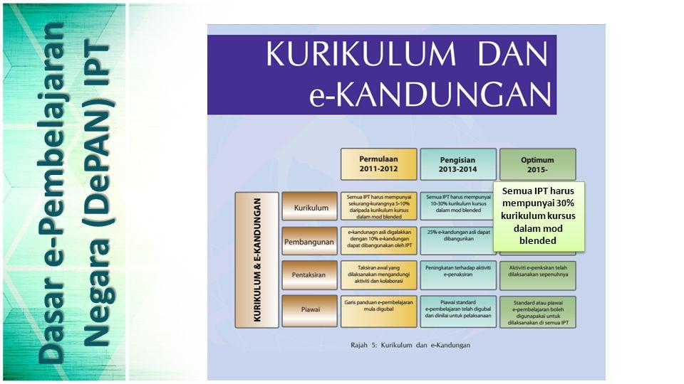 Dasar e-Pembelajaran Negara (DePAN) IPT Semua IPT harus mempunyai 30% kurikulum kursus dalam mod blended
