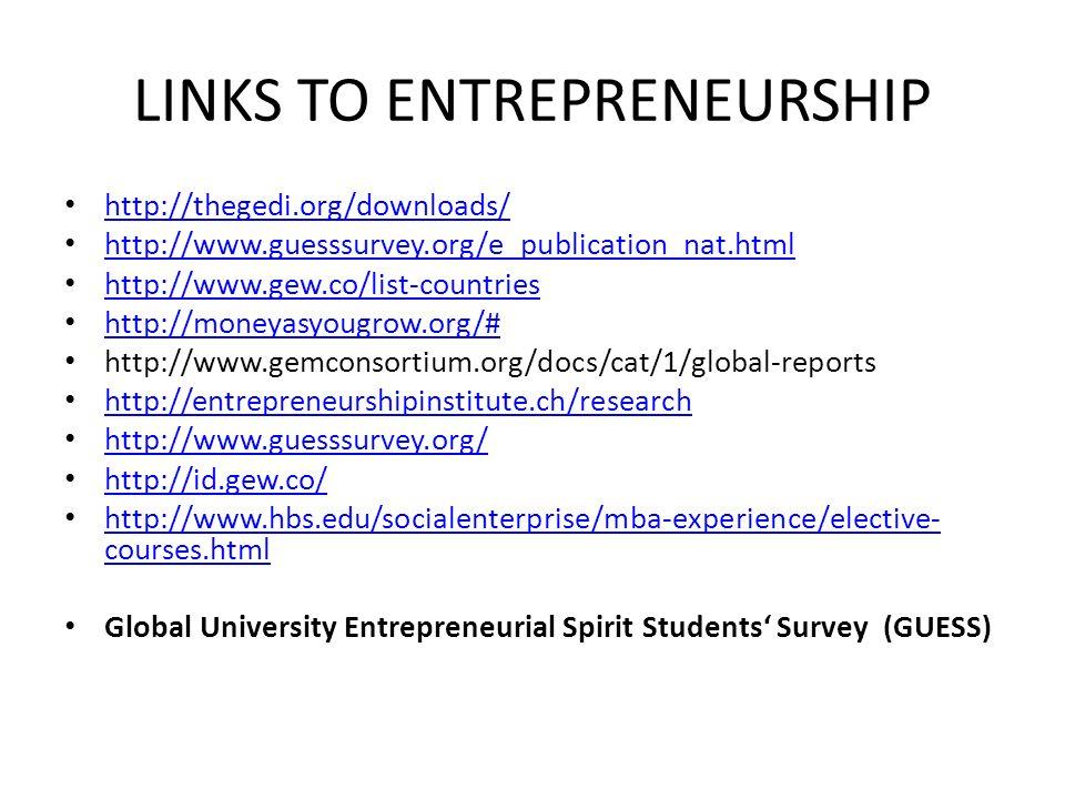 LINKS TO ENTREPRENEURSHIP http://thegedi.org/downloads/ http://www.guesssurvey.org/e_publication_nat.html http://www.gew.co/list-countries http://moneyasyougrow.org/# http://www.gemconsortium.org/docs/cat/1/global-reports http://entrepreneurshipinstitute.ch/research http://www.guesssurvey.org/ http://id.gew.co/ http://www.hbs.edu/socialenterprise/mba-experience/elective- courses.html http://www.hbs.edu/socialenterprise/mba-experience/elective- courses.html Global University Entrepreneurial Spirit Students' Survey (GUESS)