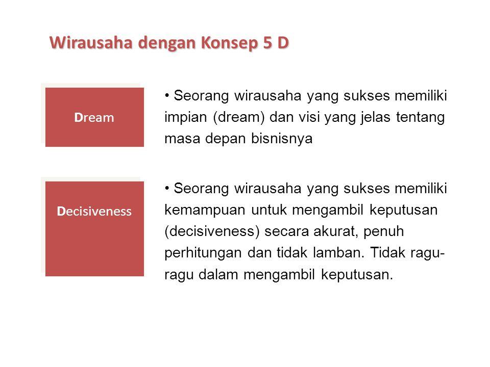 Dream Decisiveness Seorang wirausaha yang sukses memiliki impian (dream) dan visi yang jelas tentang masa depan bisnisnya Seorang wirausaha yang sukses memiliki kemampuan untuk mengambil keputusan (decisiveness) secara akurat, penuh perhitungan dan tidak lamban.