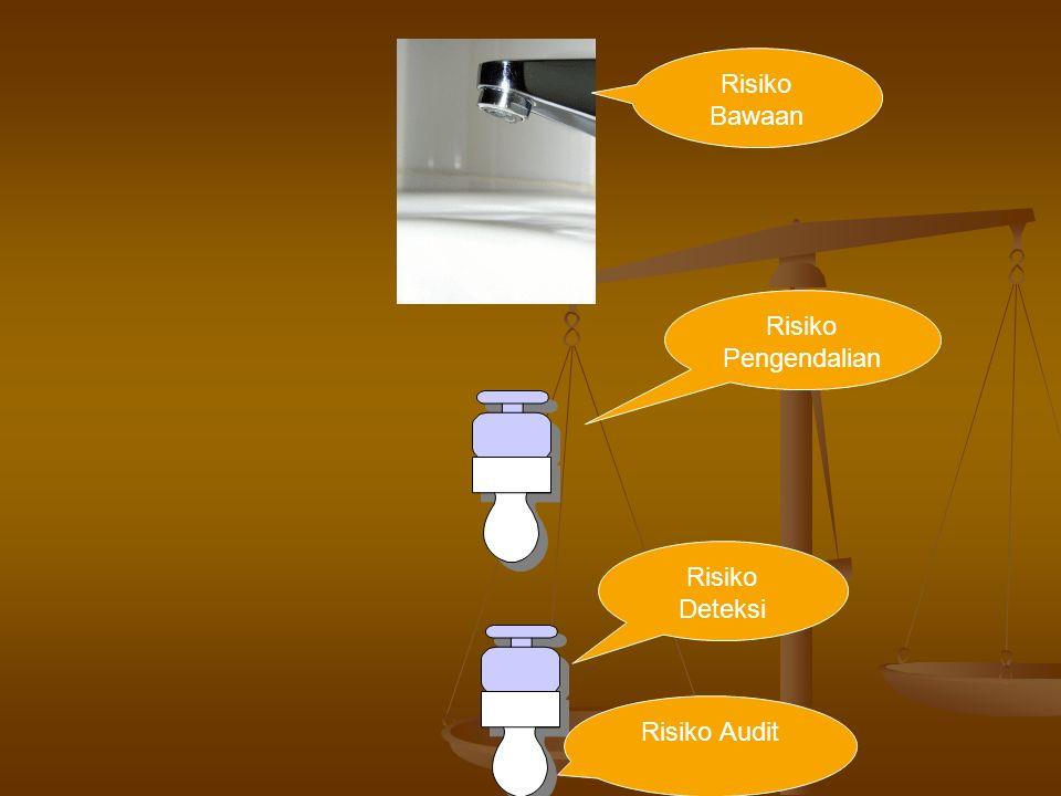 Risiko Bawaan Risiko Pengendalian Risiko Audit Risiko Deteksi
