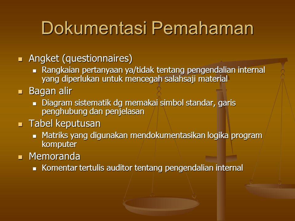 Dokumentasi Pemahaman Angket (questionnaires) Angket (questionnaires) Rangkaian pertanyaan ya/tidak tentang pengendalian internal yang diperlukan untu