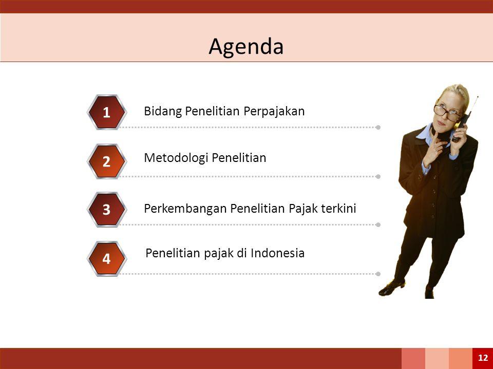 Agenda 12 Perkembangan Penelitian Pajak terkini 1 Penelitian pajak di Indonesia 2 3 4 Metodologi Penelitian Bidang Penelitian Perpajakan