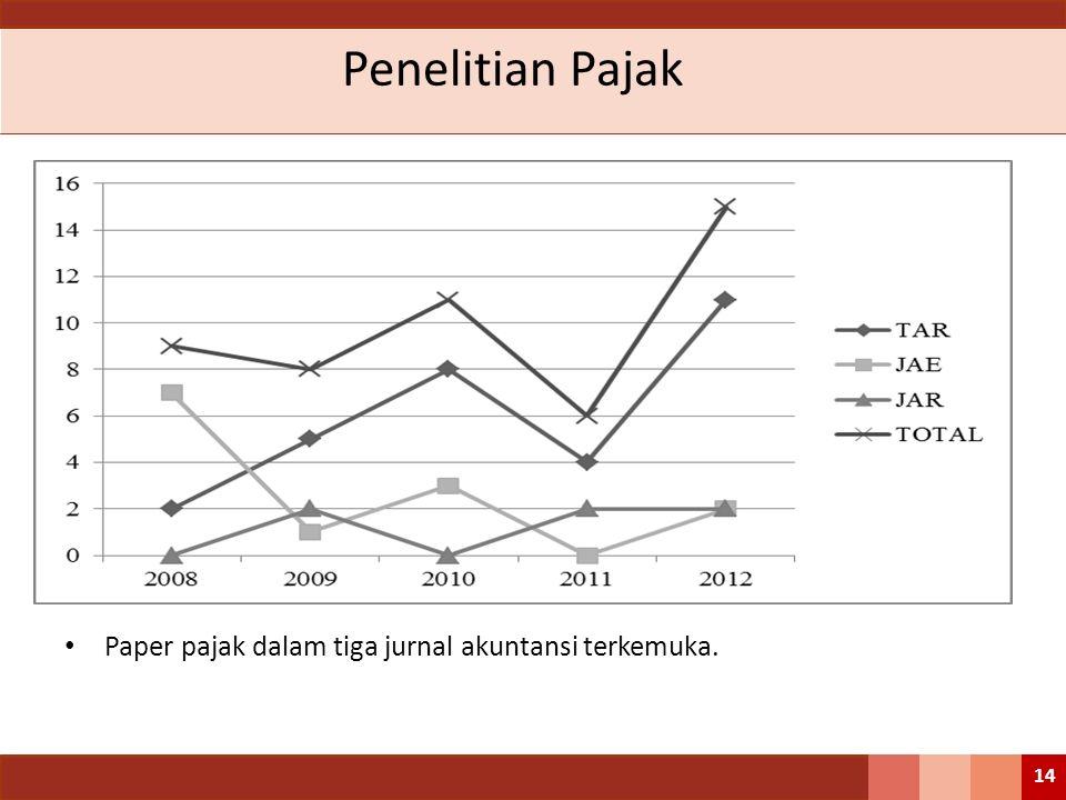 Penelitian Pajak 14 Paper pajak dalam tiga jurnal akuntansi terkemuka.