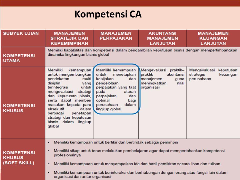 8 Kompetensi CA