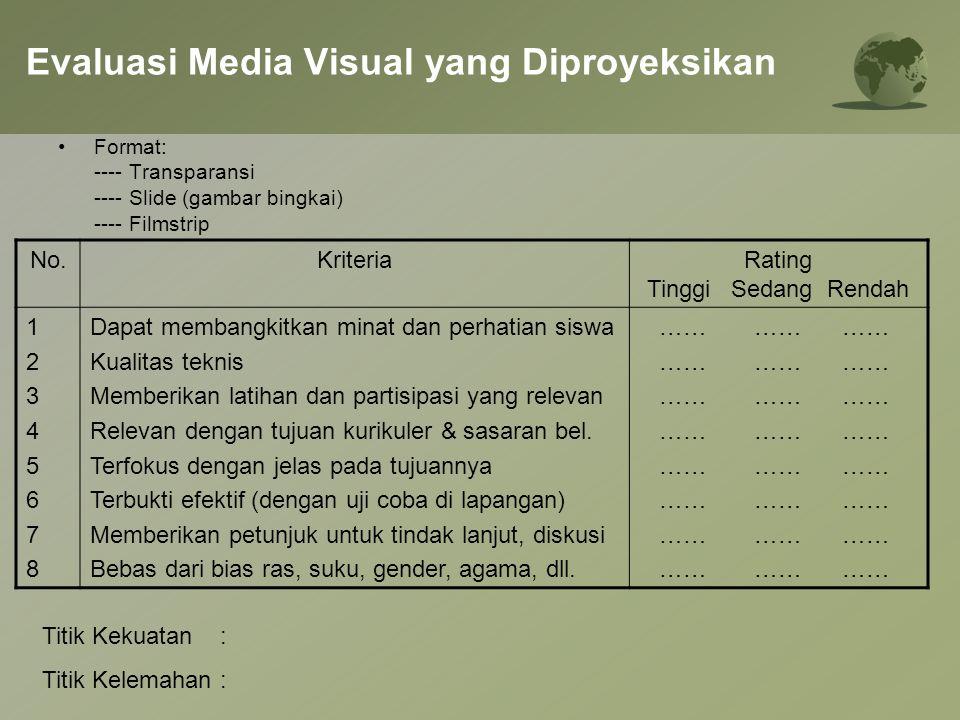 Evaluasi Media Visual yang Diproyeksikan Format: ---- Transparansi ---- Slide (gambar bingkai) ---- Filmstrip No.KriteriaRating Tinggi Sedang Rendah 1