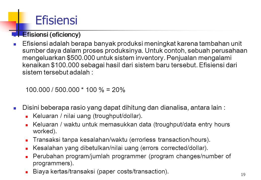 19 Efisiensi Efisiensi (eficiency) Efisiensi adalah berapa banyak produksi meningkat karena tambahan unit sumber daya dalam proses produksinya. Untuk
