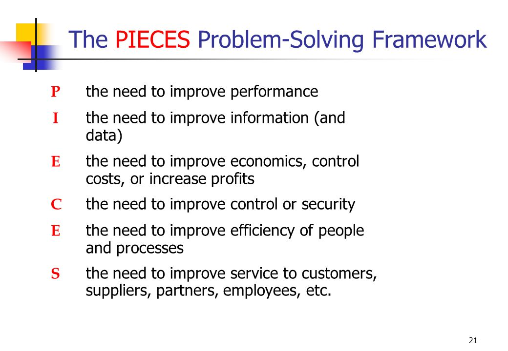 21 The PIECES Problem-Solving Framework P the need to improve performance I the need to improve information (and data) E the need to improve economics