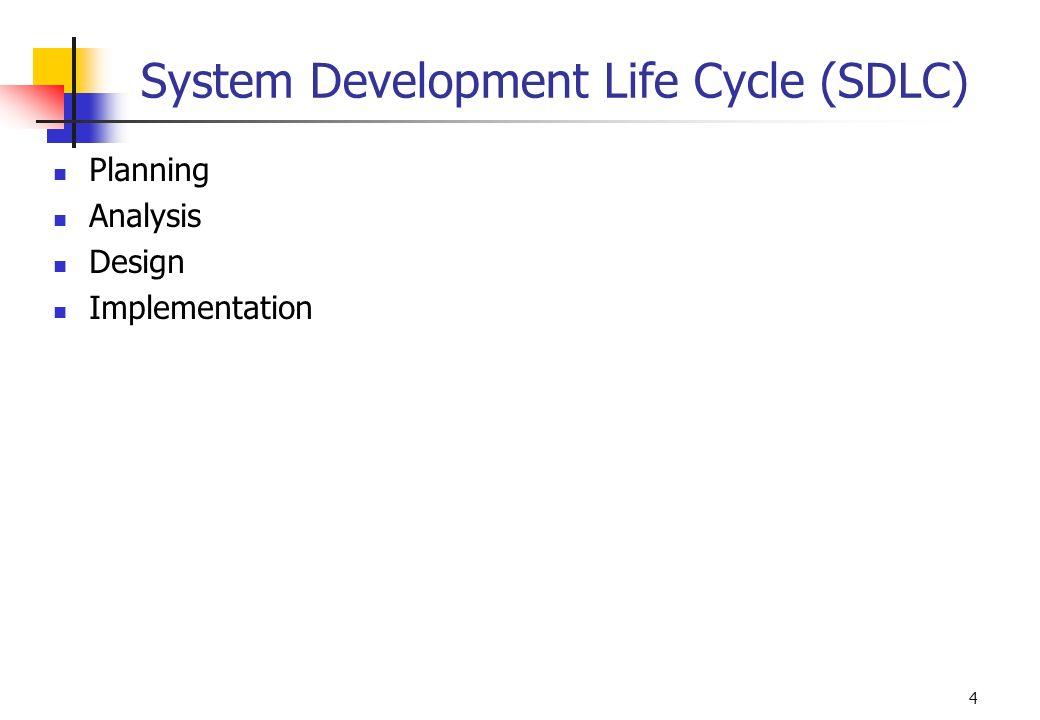 15 Permasalahan Sistem Semua sistem informasi akan mempunyai masalah, tanpa memperdulikan seberapa baiknya sistem tersebut didesain.
