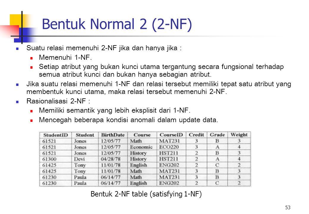 53 Bentuk Normal 2 (2-NF) Suatu relasi memenuhi 2-NF jika dan hanya jika : Memenuhi 1-NF. Setiap atribut yang bukan kunci utama tergantung secara fung