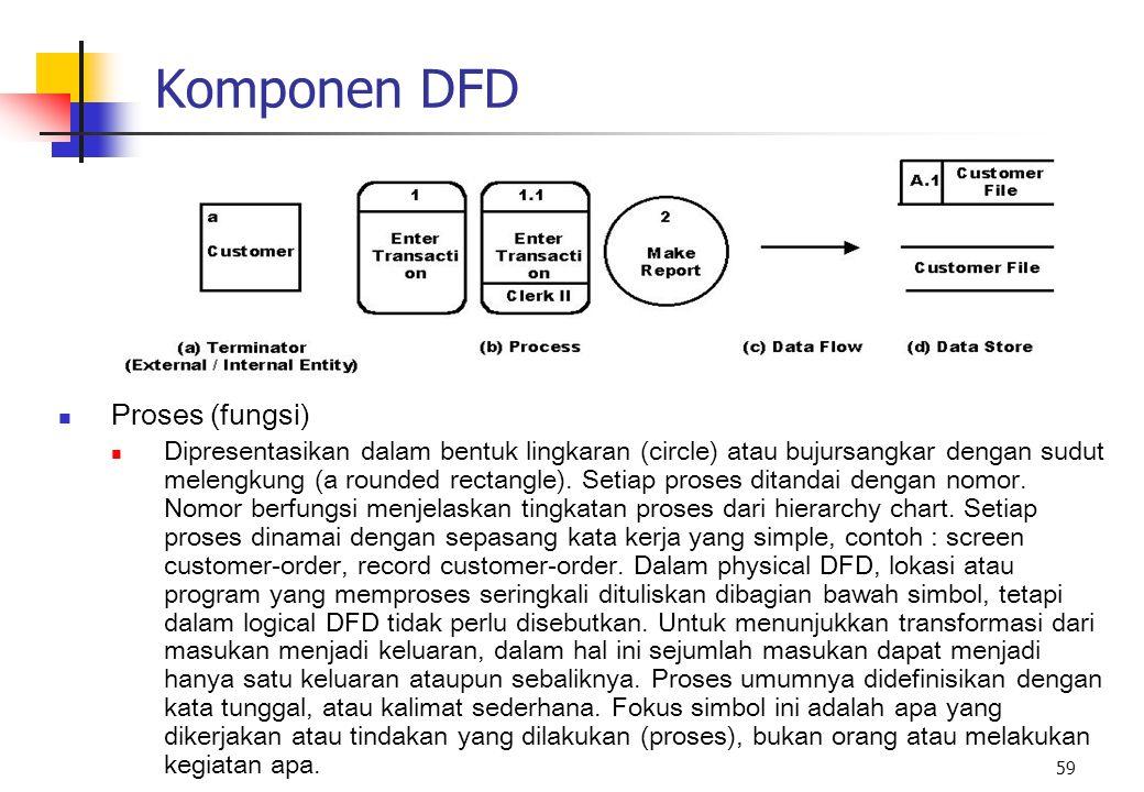 59 Komponen DFD Proses (fungsi) Dipresentasikan dalam bentuk lingkaran (circle) atau bujursangkar dengan sudut melengkung (a rounded rectangle). Setia