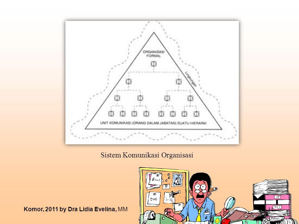 Sistem Komunikasi Organisasi 11 Komor, 2011 by Dra Lidia Evelina, MM