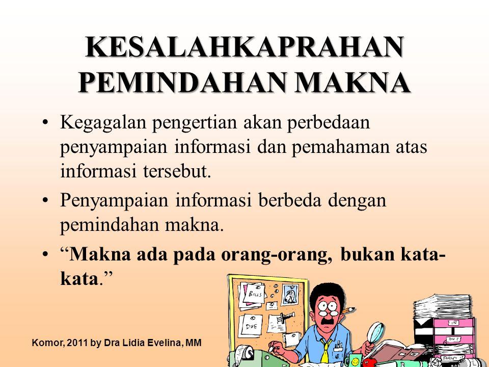 KESALAHAN ASUMSI Makna terdapat dalam informasi/pesan.