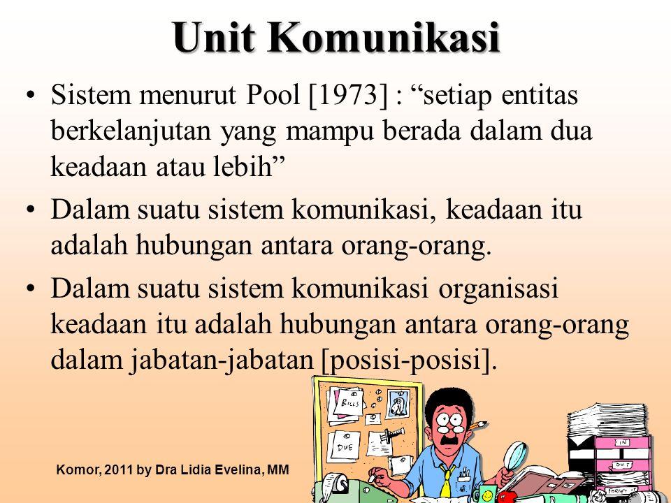 "Unit Komunikasi Sistem menurut Pool [1973] : ""setiap entitas berkelanjutan yang mampu berada dalam dua keadaan atau lebih"" Dalam suatu sistem komunika"