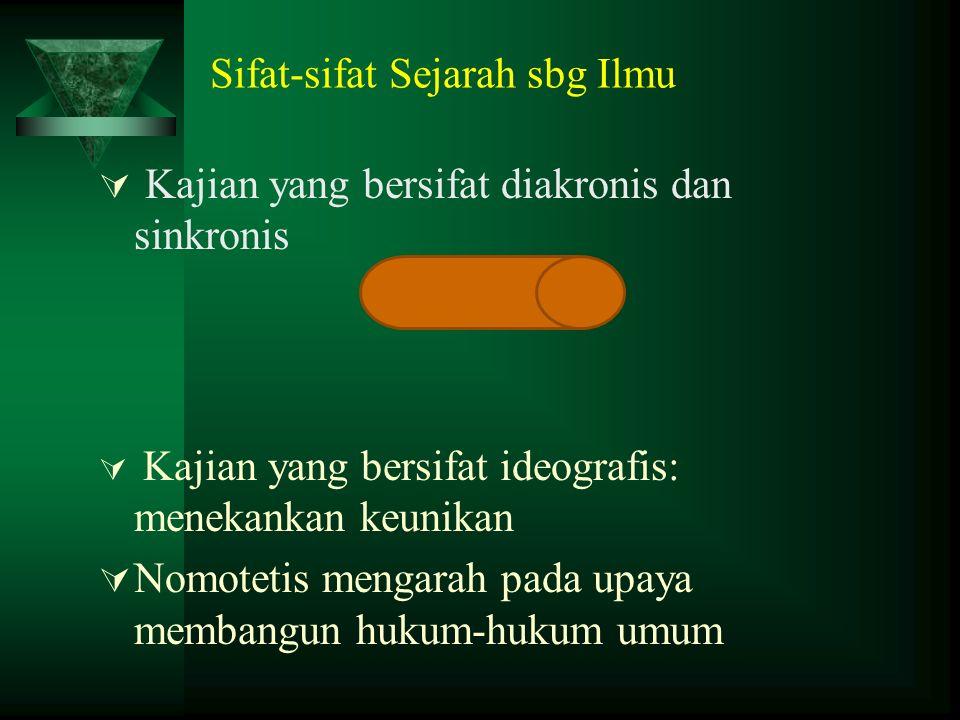Terima Kasih Atas Perhatian Wassalamu'alaikum wr.wb Sardiman AM.