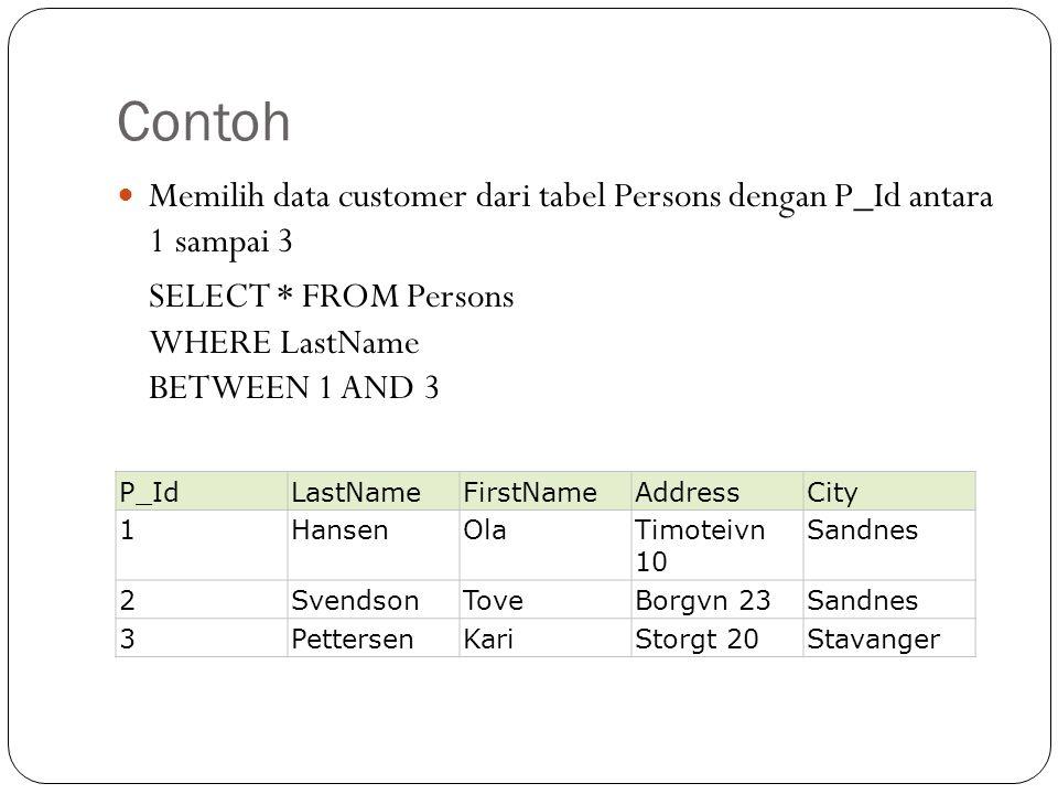 Contoh Memilih data customer dari tabel Persons dengan P_Id antara 1 sampai 3 SELECT * FROM Persons WHERE LastName BETWEEN 1 AND 3 P_IdLastNameFirstNameAddressCity 1HansenOlaTimoteivn 10 Sandnes 2SvendsonToveBorgvn 23Sandnes 3PettersenKariStorgt 20Stavanger