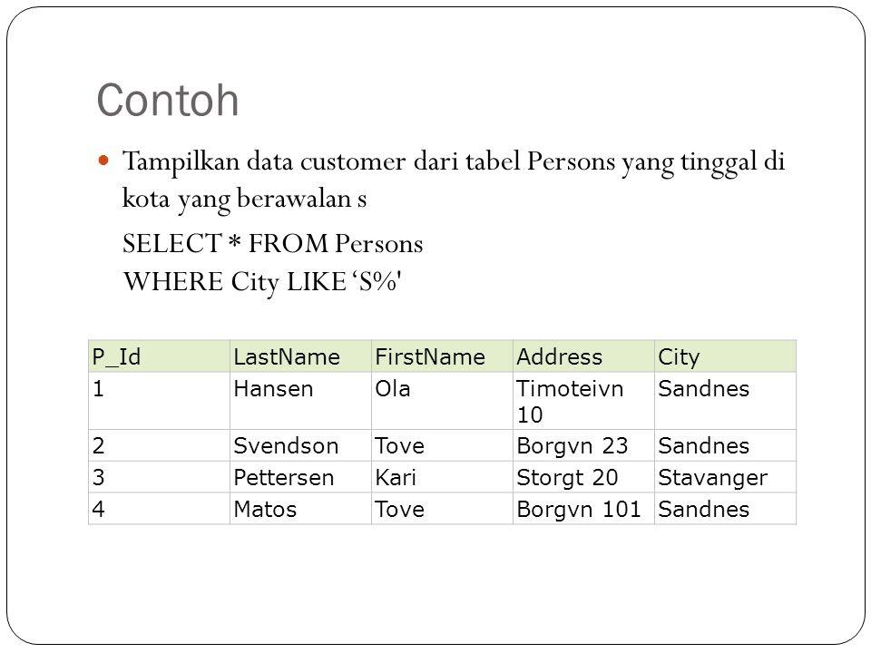 Contoh Tampilkan data customer dari tabel Persons yang tinggal di kota yang berawalan s SELECT * FROM Persons WHERE City LIKE 'S% P_IdLastNameFirstNameAddressCity 1HansenOlaTimoteivn 10 Sandnes 2SvendsonToveBorgvn 23Sandnes 3PettersenKariStorgt 20Stavanger 4MatosToveBorgvn 101Sandnes