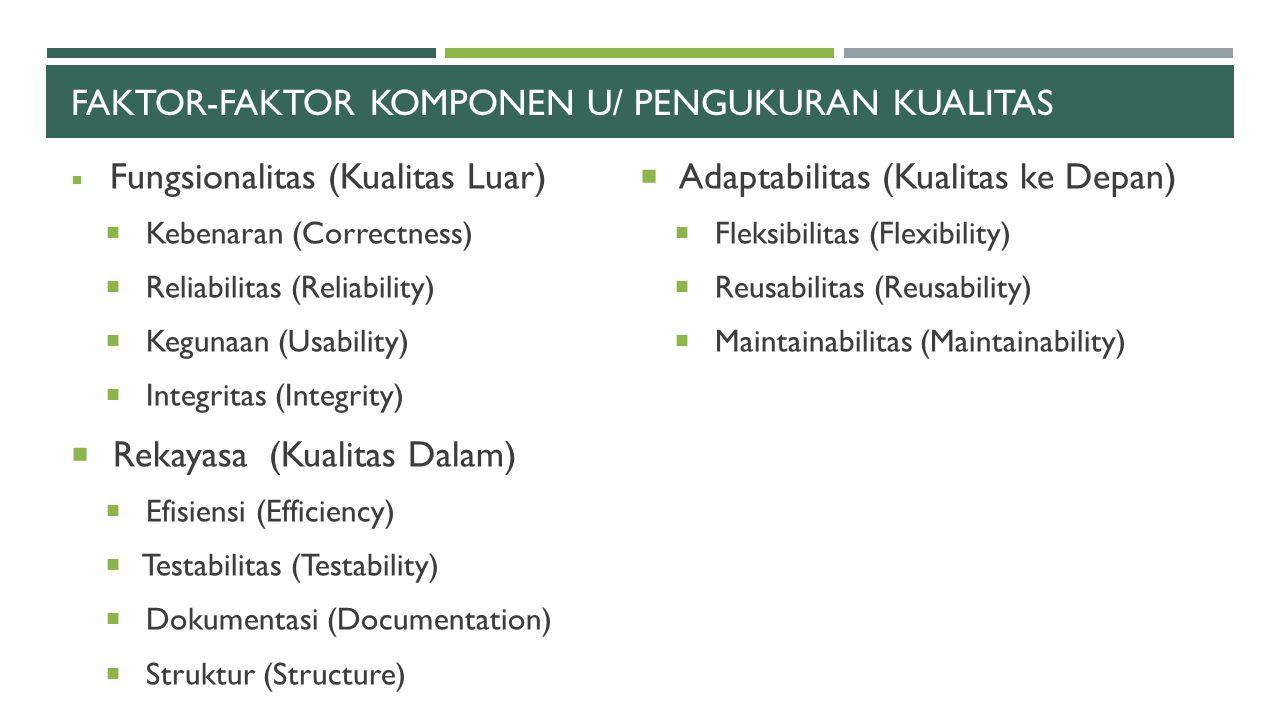 FAKTOR-FAKTOR KOMPONEN U/ PENGUKURAN KUALITAS  Fungsionalitas (Kualitas Luar)  Kebenaran (Correctness)  Reliabilitas (Reliability)  Kegunaan (Usab