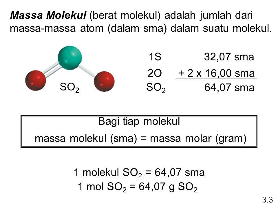 Massa Molekul (berat molekul) adalah jumlah dari massa-massa atom (dalam sma) dalam suatu molekul. SO 2 1S32,07 sma 2O+ 2 x 16,00 sma SO 2 64,07 sma B