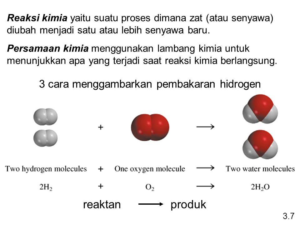 3.7 3 cara menggambarkan pembakaran hidrogen Reaksi kimia yaitu suatu proses dimana zat (atau senyawa) diubah menjadi satu atau lebih senyawa baru. Pe