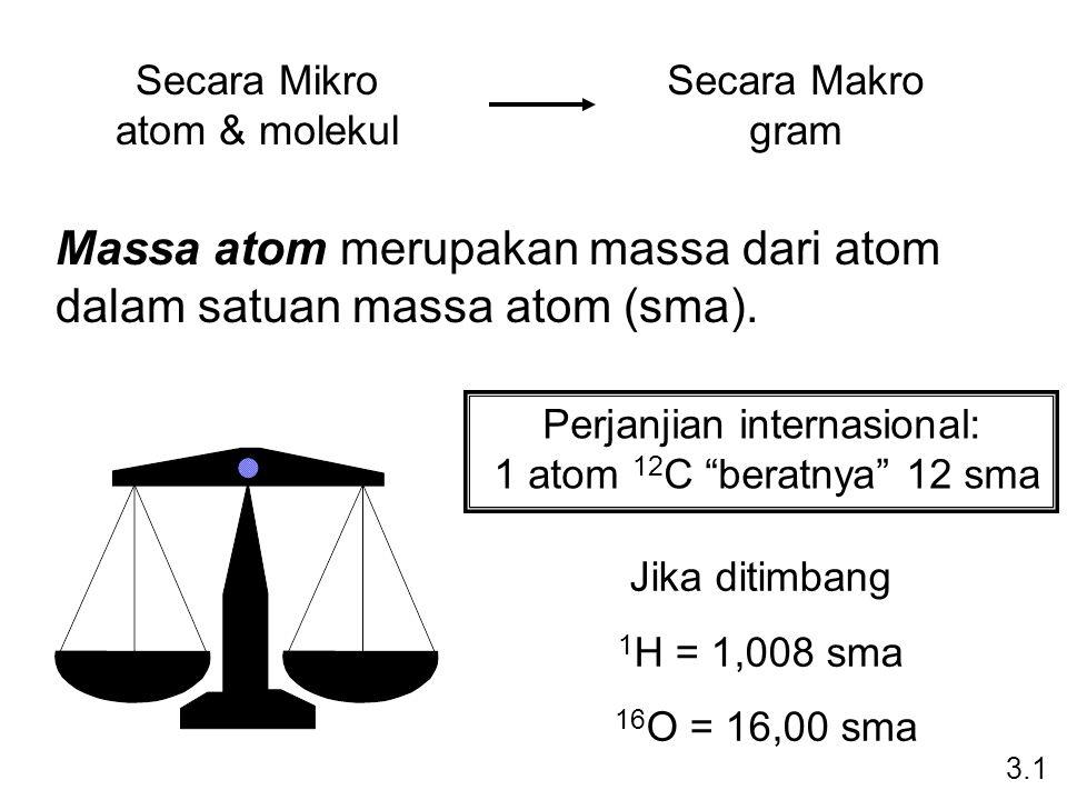"Perjanjian internasional: 1 atom 12 C ""beratnya"" 12 sma Jika ditimbang 1 H = 1,008 sma 16 O = 16,00 sma Massa atom merupakan massa dari atom dalam sat"