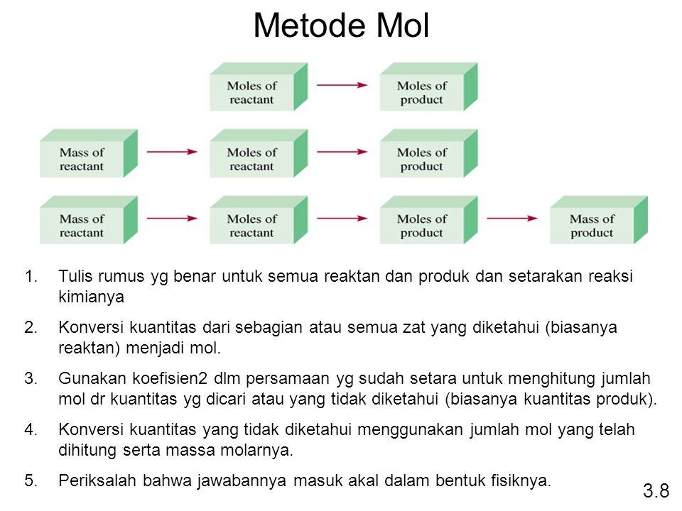 1.Tulis rumus yg benar untuk semua reaktan dan produk dan setarakan reaksi kimianya 2.Konversi kuantitas dari sebagian atau semua zat yang diketahui (